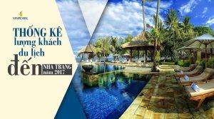 Thống kê lượng khách du lịch đến Nha Trang năm 2017